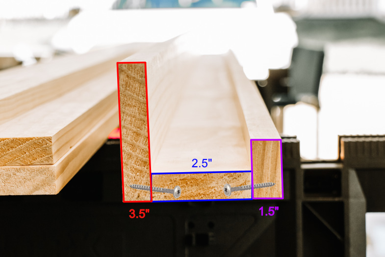 Placement of boards for DIY picture frame ledge shelf